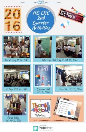 HS LRC 2nd Quarter Activities SY 2016-2017