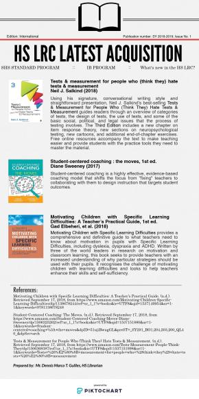 NEW SHS Books (1st QT, SY2018-19)